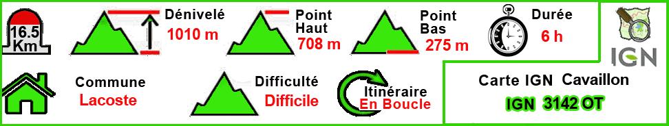 Roque des bancs Font Scure