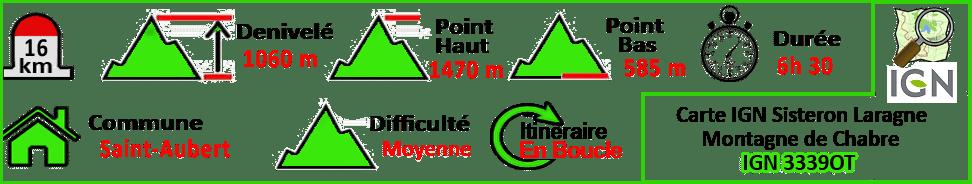 Mont Burlet
